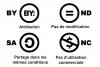 Les quatre clauses Creative Commons et leurs logos