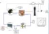 Modélisation de machine thermodynamique