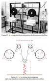 Revue technologie n°133 - figures 17 et 18 -