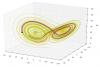 Deux trajectoires possibles (en rouge et en bleu) d'un point matériel dans un espace à trois dimensions