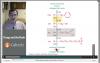 Capture d'écran du cours « Drugs and the Brain » du Caltech Institute