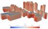 Disparités des coefficients de pression en façades, quartier gare, Chambéry